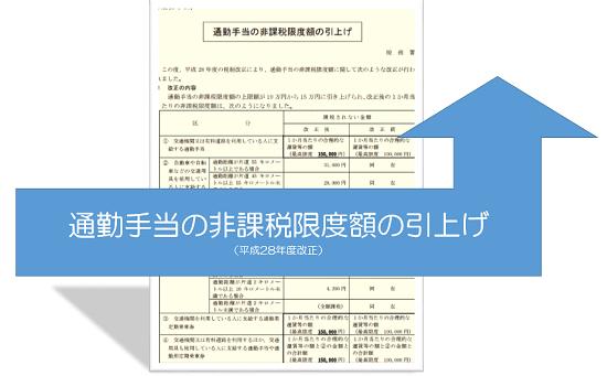 平成28年度の通勤手当の非課税限度額の引上げの画像