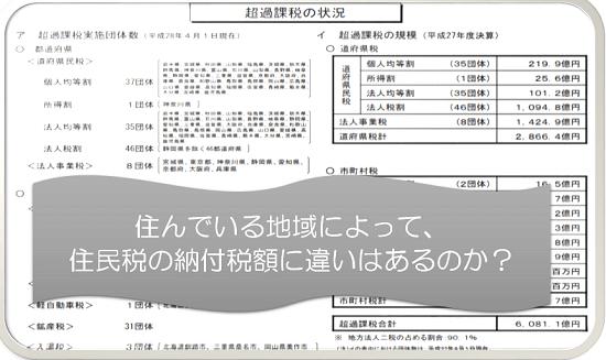 h280401_超過課税の状況_アイキャッチ画像