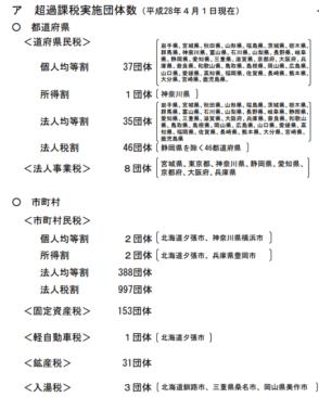 h280401_超過課税の状況の画像の一部