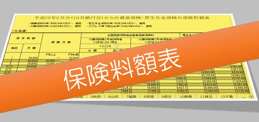 平成29年9月分(10月納付分)から協会けんぽの保険料額表が改定されます