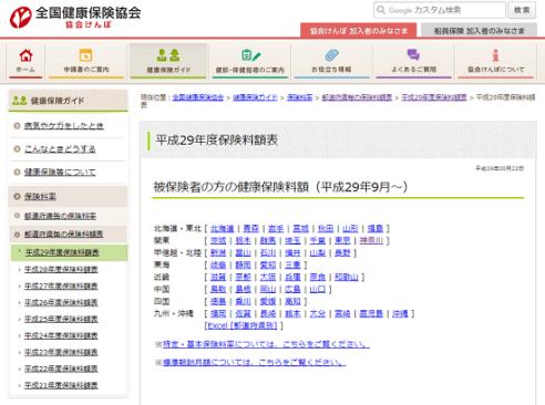 h2909_協会けんぽ保険料額表のサイトの画像