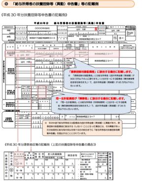 平成30年分の源泉控除対象配偶者の記載例の画像2