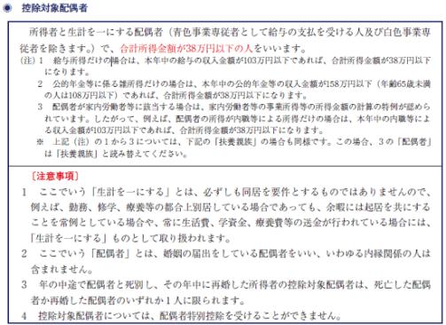平成29年分-控除対象配偶者の画像