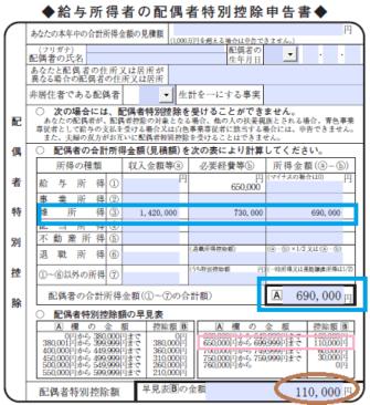 平成29年分-配偶者の合計所得金額(見積額)の計算例4の画像