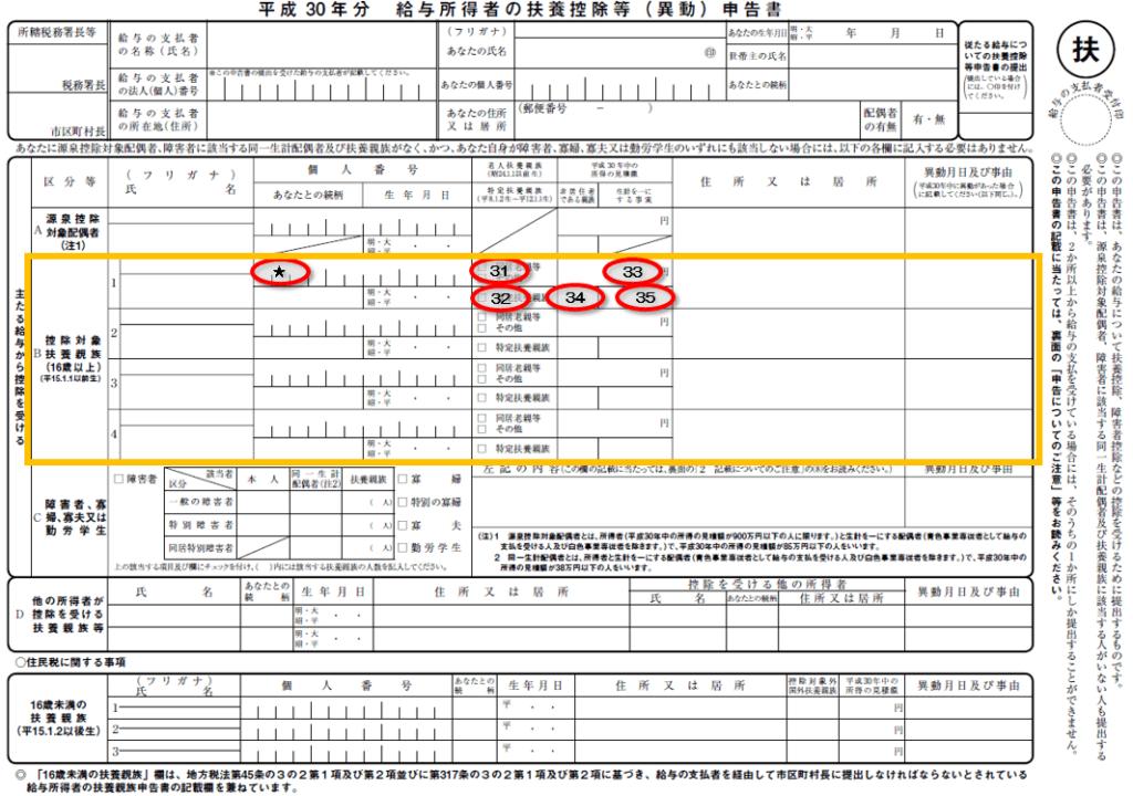 平成30年分-扶養控除等申告書の書き方816