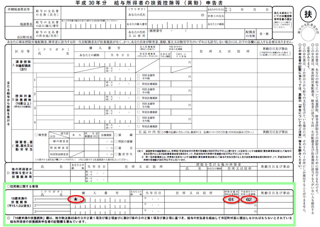 平成30年分-扶養控除等申告書の書き方822