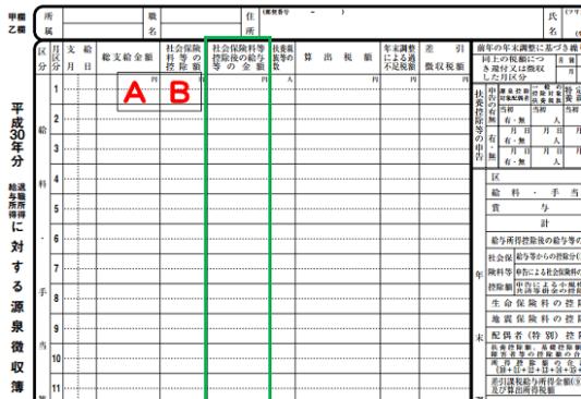平成30年分-源泉徴収税額表(月額表)の見方-源泉徴収簿の画像