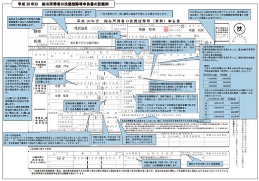 平成30年分-源泉徴収税額表(月額表)の見方-扶養控除等申告書の記載例