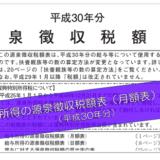 平成30年分-源泉徴収税額表-アイキャッチ