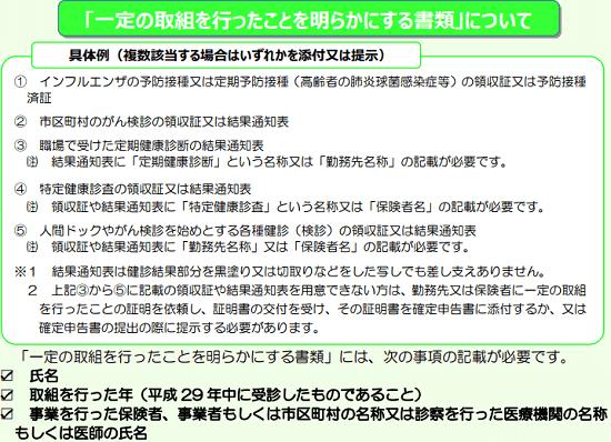 平成29年分-セルフメディケーション税制適用チェックシート-12