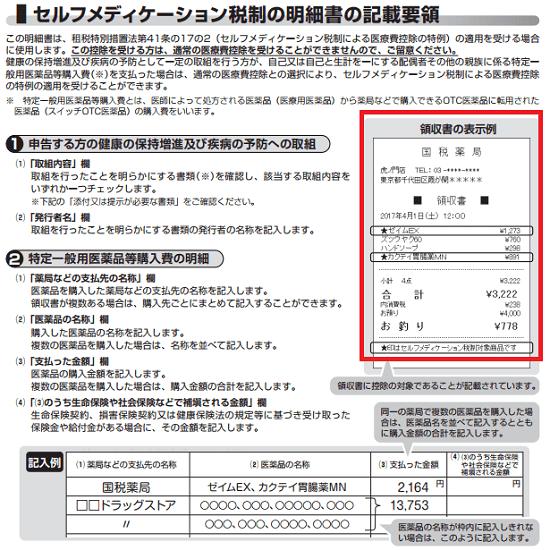 平成29年分-セルフメディケーション税制適用チェックシート-13