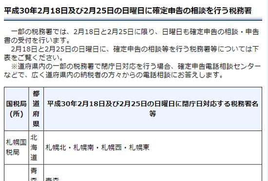 平成29年分の所得税の確定申告期の日曜日に開庁する税務署-11