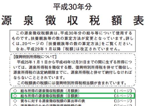 平成30年分-源泉徴収税額表の表紙の画像2