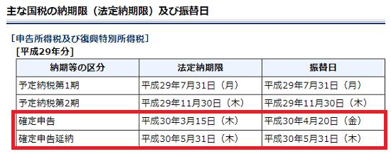 平成29年分-所得税の確定申告-延納の届出-21
