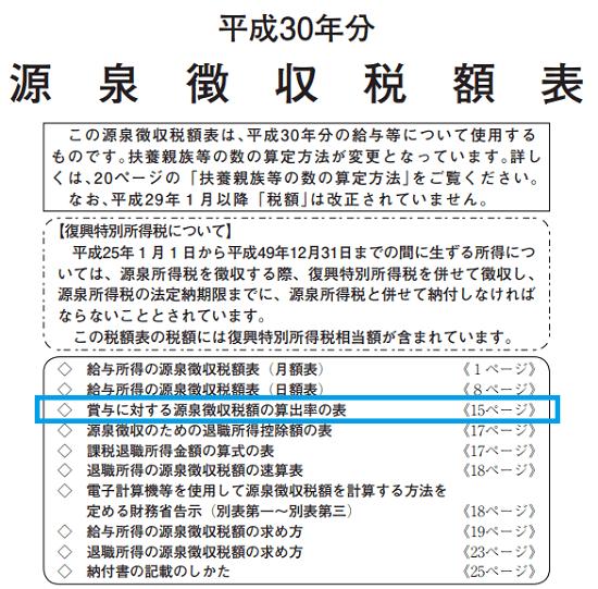 平成30年分-源泉徴収税額表の表紙の画像