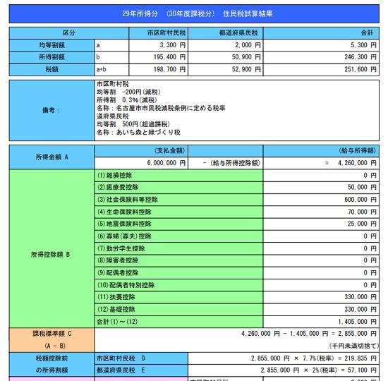 平成30年度-住民税の試算-18