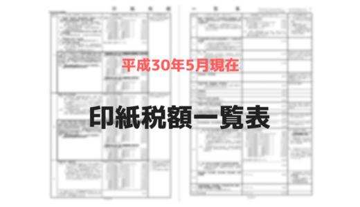 印紙税額一覧表が掲載されている印紙税の手引(平成30年5月)が公開されました