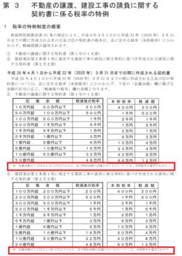 平成30年-印紙税の手引き-32