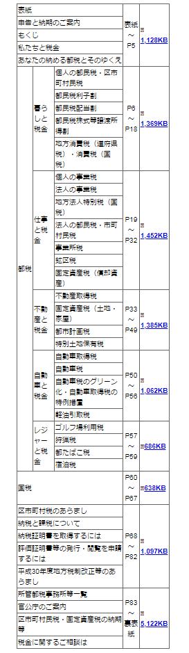 2018年-平成30年度-ガイドブック都税-12