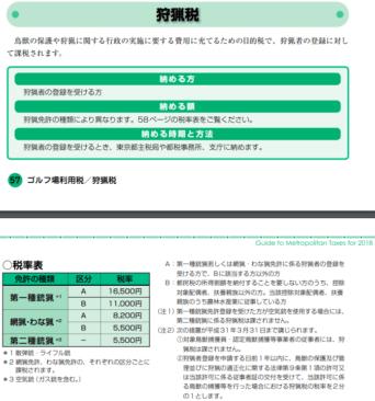 2018年-平成30年度-ガイドブック都税-15