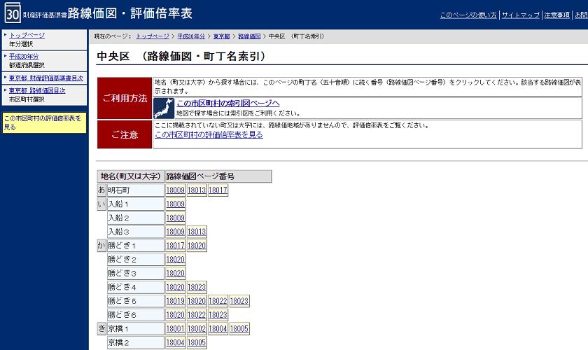 平成30年分-財産評価基準書-19