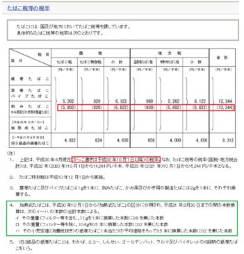 平成30年10月-たばこ税-12