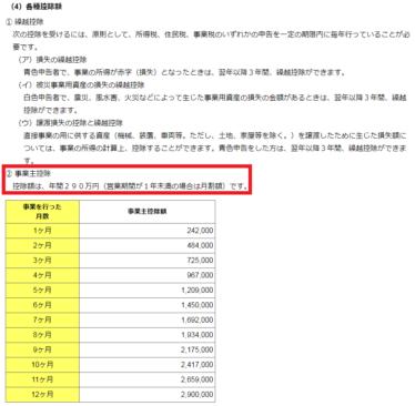 東京都-不動産と税金2018(平成30年度版)-15