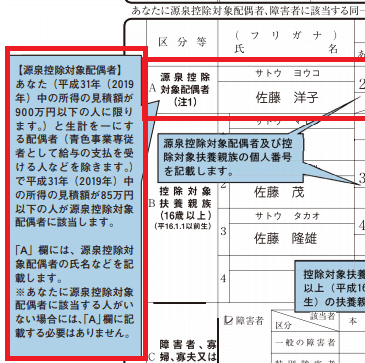 平成31年(2019年)分-給与所得者の扶養控除等(異動)申告書-記載例-14