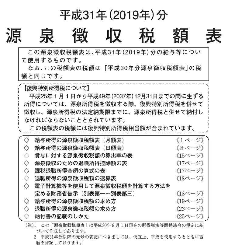 平成31年(2019年)-給与所得の源泉徴収税額表(月額表)