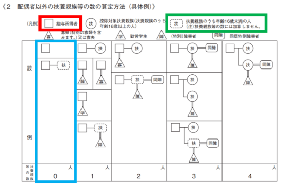 平成31年(2019年)-給与所得の源泉徴収税額表(月額表)の見方-23