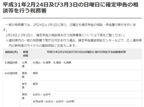 平成31年2月24日と3月3日に開いてる税務署