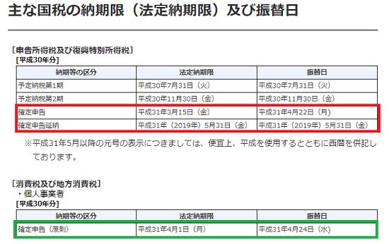 平成30年分-主な国税の納期限(法定納期限)及び振替日