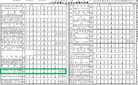 h300401以後-別表一(一)-法人税額