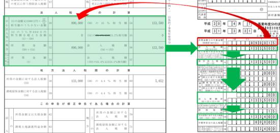 h300401以後-別表一(一)-計算例