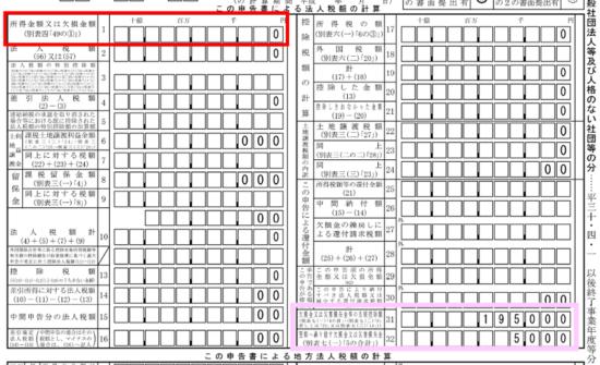 h300401以後-別表一(一)-欠損金の例