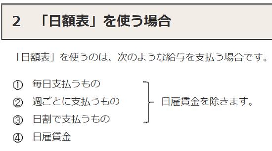 平成31年(2019年)-源泉徴収税額表の見方(日額表)-11