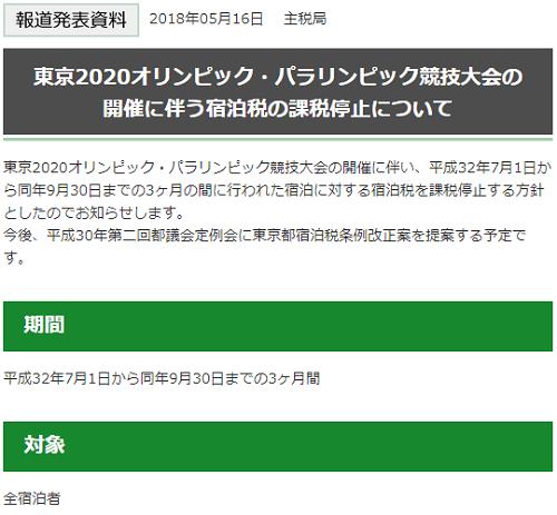 東京都の宿泊税-2020年の課税停止について