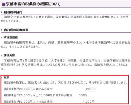 京都市の宿泊税の税率