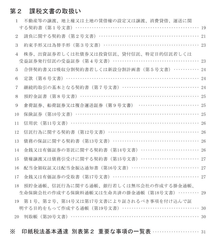 印紙税の手引(令和元年6月)の目次