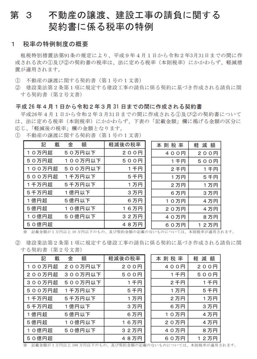 印紙税の手引(令和元年6月)-不動産等の税率の特例のページ