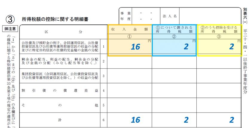 h30-法人税申告書-別表六(一)-記載例