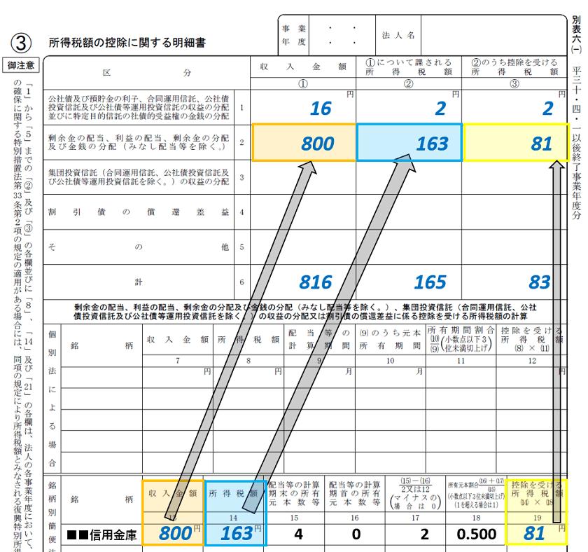 h30-法人税申告書-別表六(一)-簡便法の記載例