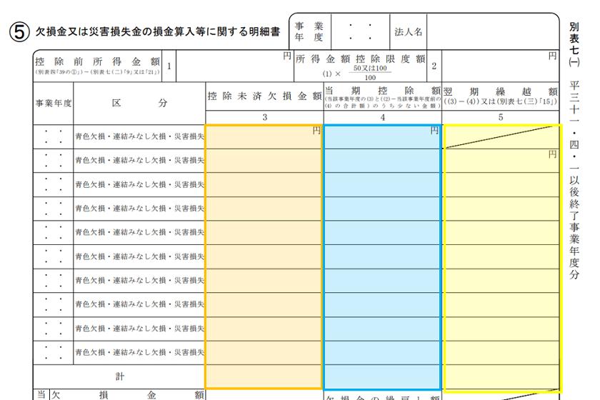 平成31年4月1日以後終了事業年度-別表七(一)-15