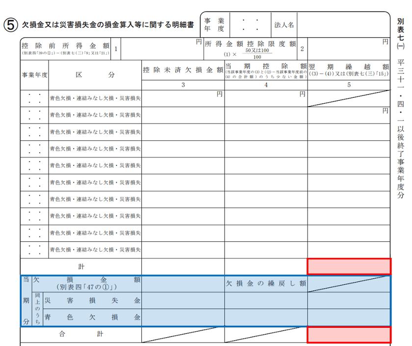 平成31年4月1日以後終了事業年度-別表七(一)-17