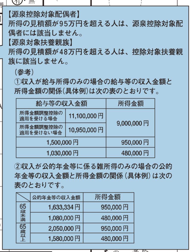 令和2年分-給与所得者の扶養控除等(異動)申告書-記載例(所得の見積り)