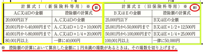 令和元年分-保険料控除申告書の書き方-24