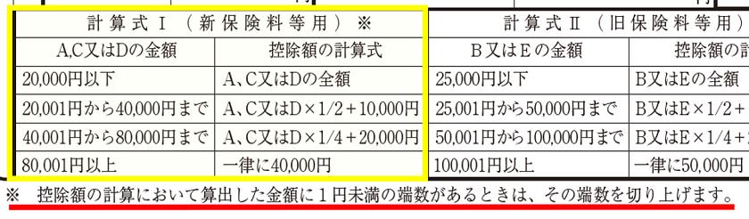 令和元年分-保険料控除申告書の書き方-27