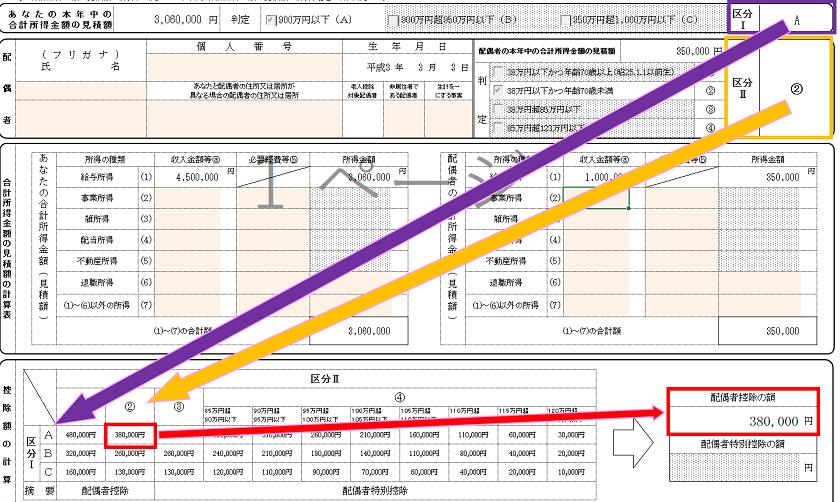 令和元年分-配偶者控除等申告書-Excelファイル-28