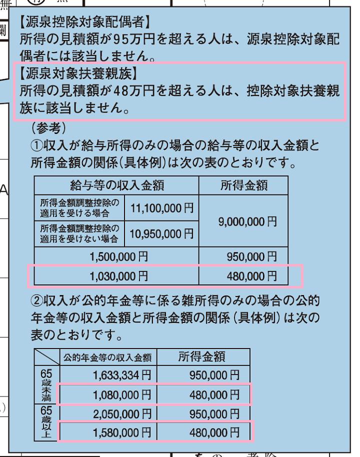 令和2年分-扶養控除等申告書の書き方-35