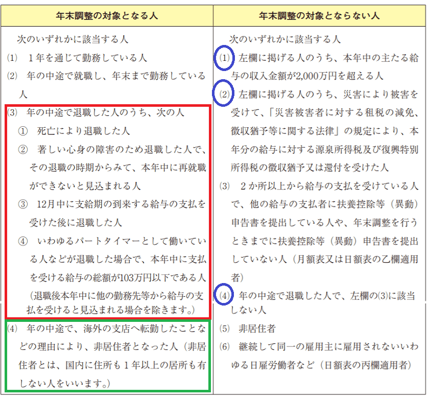 令和元年(2019年)-年末調整の対象となる人ならない人-15